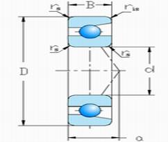 70,72,72B,73,73B,79 Series Single row angular contact ball