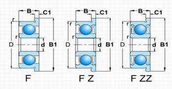 F60,62,67,68,69 Z/ZZ(Flange type with shields)