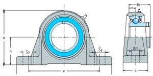 SBP Series(Pillow Block Bearings)