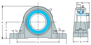 SBPE Series(Pillow Block Bearings)